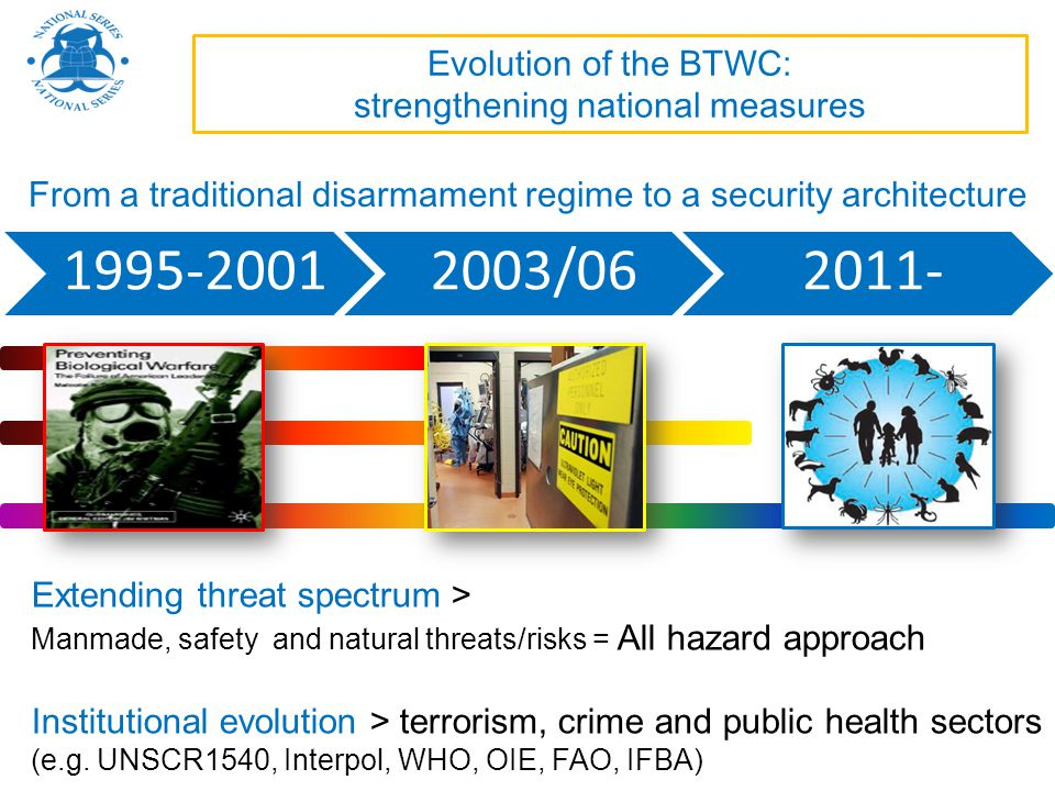 From a traditional disarmament regime to a security architecture 1995-20012003/062011- Extending threat spectrum > Manmade, safety and natural threats