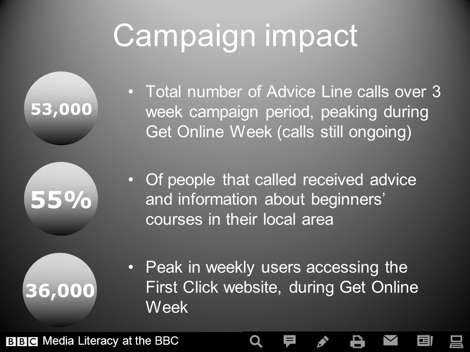 Campaign impact Total number of Advice Line calls over 3 week campaign period, peaking during Get Online Week (calls still ongoing) Of people that called received advice and information about beginners courses in their local area Peak in weekly users accessing the First Click website, during Get Online Week Media Literacy at the BBC 53,000 55% 36,000