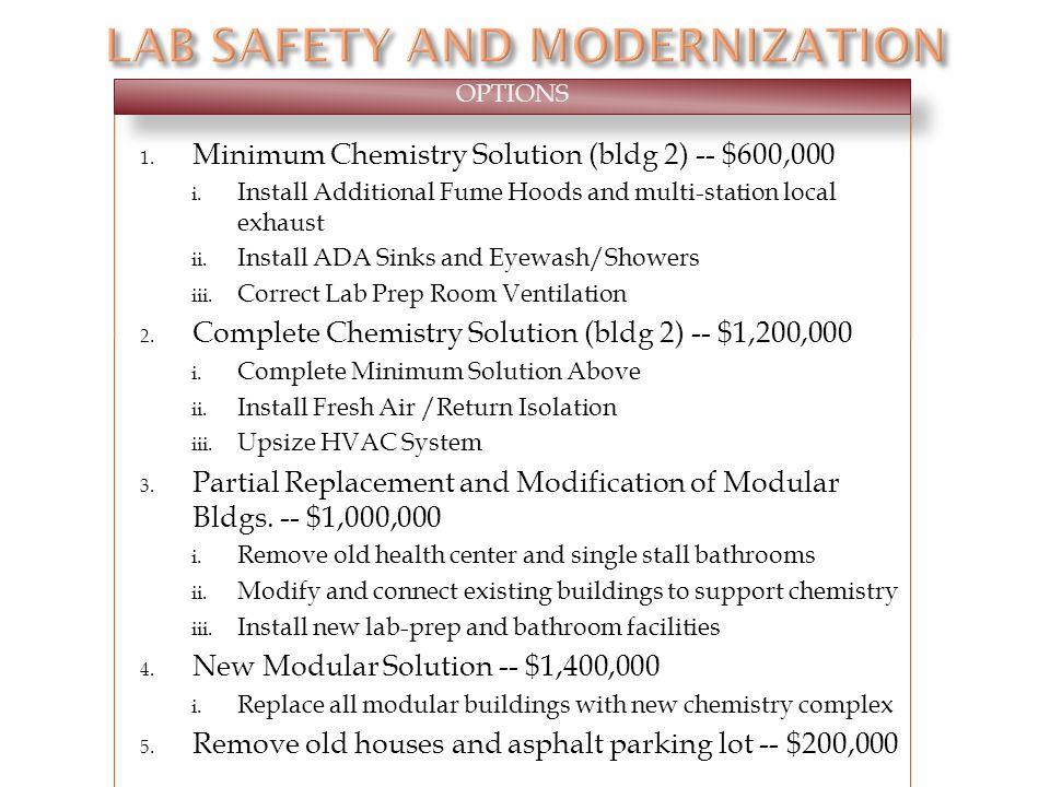 1. Minimum Chemistry Solution (bldg 2) -- $600,000 i. Install Additional Fume Hoods and multi-station local exhaust ii. Install ADA Sinks and Eyewash/