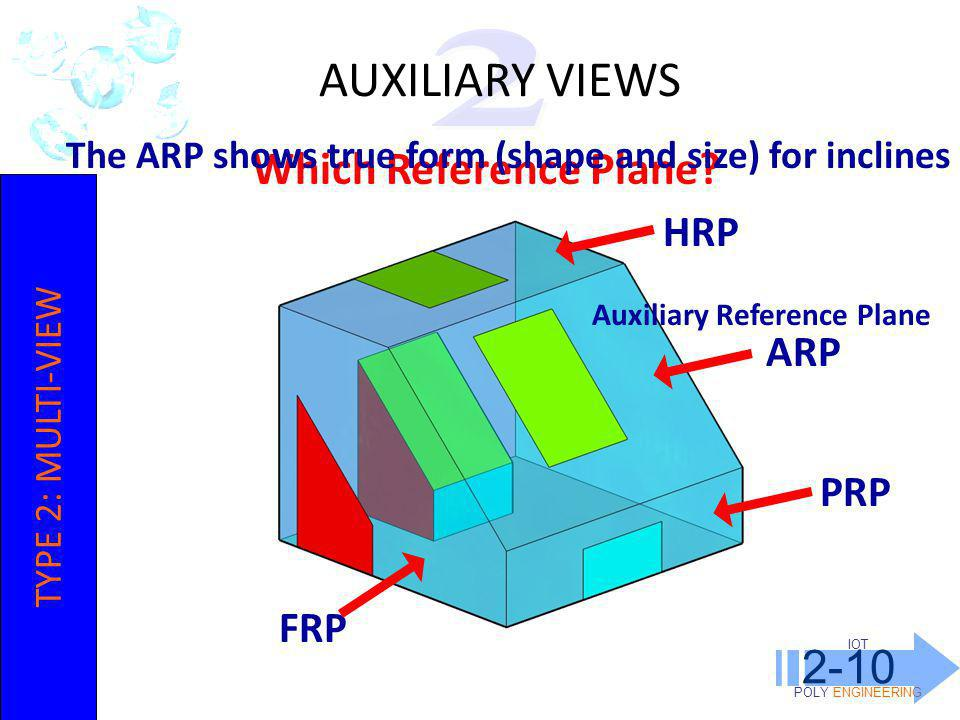 IOT POLY ENGINEERING 2-10 AUXILIARY VIEWS TYPE 2: MULTI-VIEW FRP PRP Which Reference Plane.