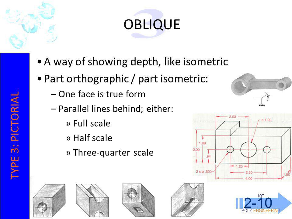 IOT POLY ENGINEERING 2-10 A way of showing depth, like isometric Part orthographic / part isometric: –One face is true form –Parallel lines behind; ei