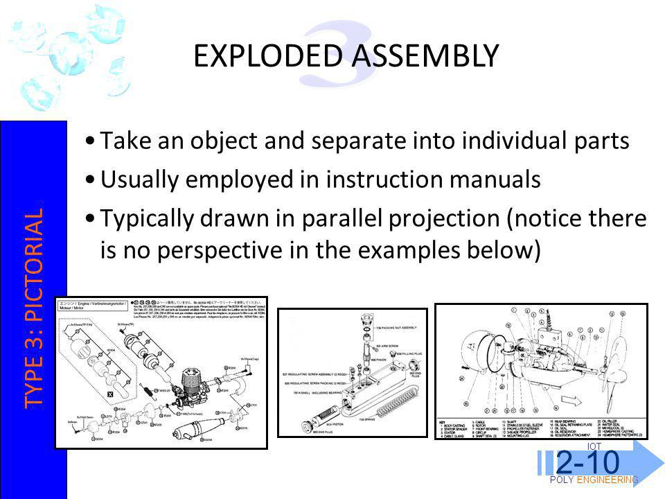 IOT POLY ENGINEERING 2-10 Take an object and separate into individual parts Usually employed in instruction manuals Typically drawn in parallel projec