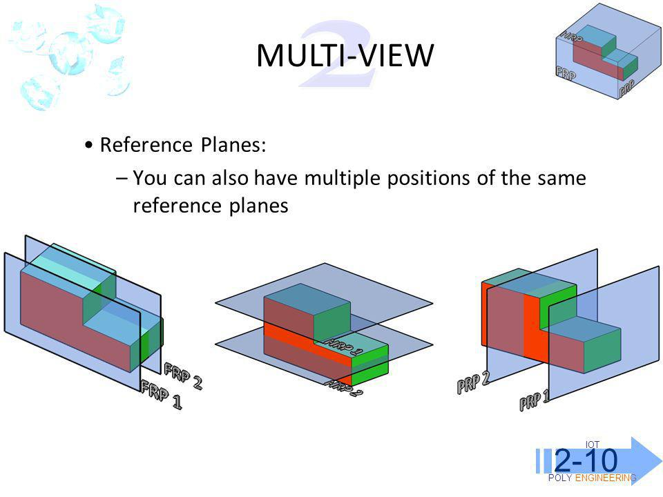 IOT POLY ENGINEERING 2-10 Reference Planes: –You can also have multiple positions of the same reference planes MULTI-VIEW