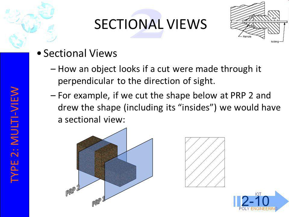 IOT POLY ENGINEERING 2-10 Sectional Views –How an object looks if a cut were made through it perpendicular to the direction of sight.
