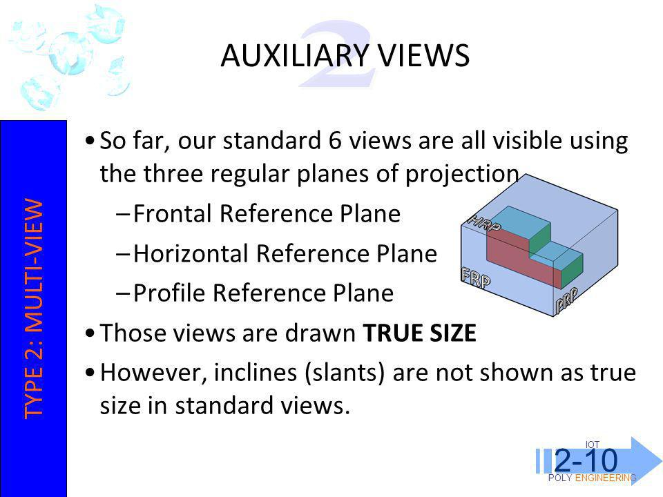 IOT POLY ENGINEERING 2-10 So far, our standard 6 views are all visible using the three regular planes of projection –Frontal Reference Plane –Horizontal Reference Plane –Profile Reference Plane Those views are drawn TRUE SIZE However, inclines (slants) are not shown as true size in standard views.
