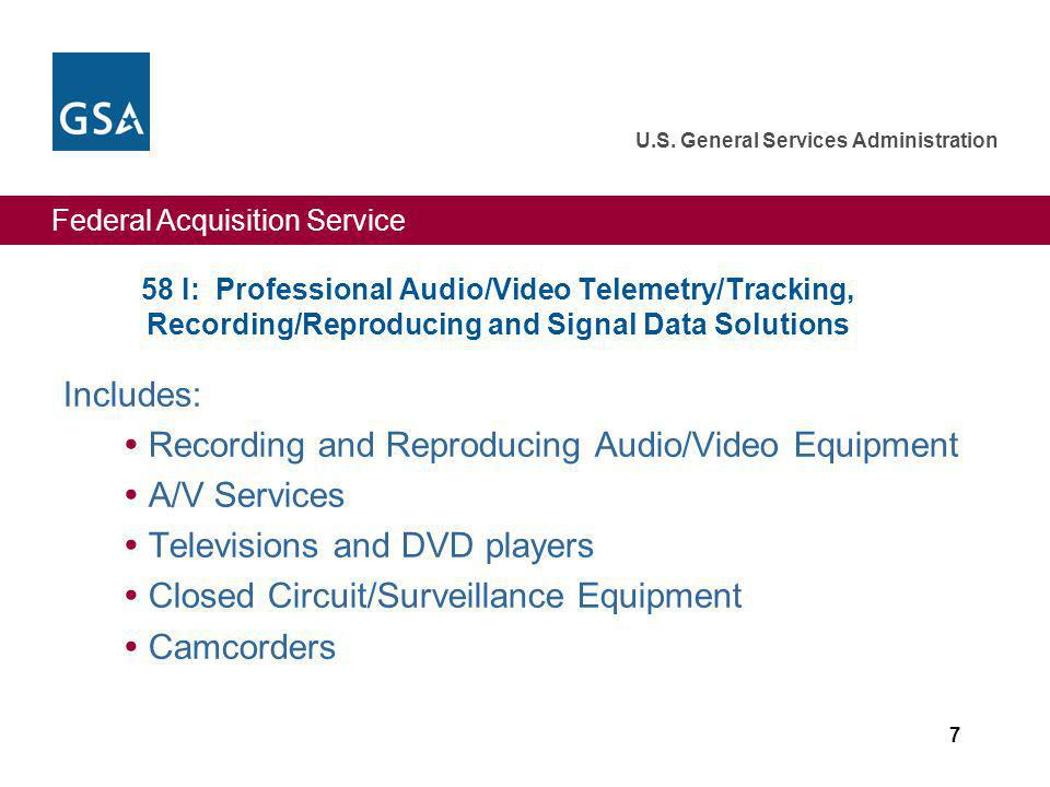 Federal Acquisition Service U.S.General Services Administration 48 Establishing a BPA.