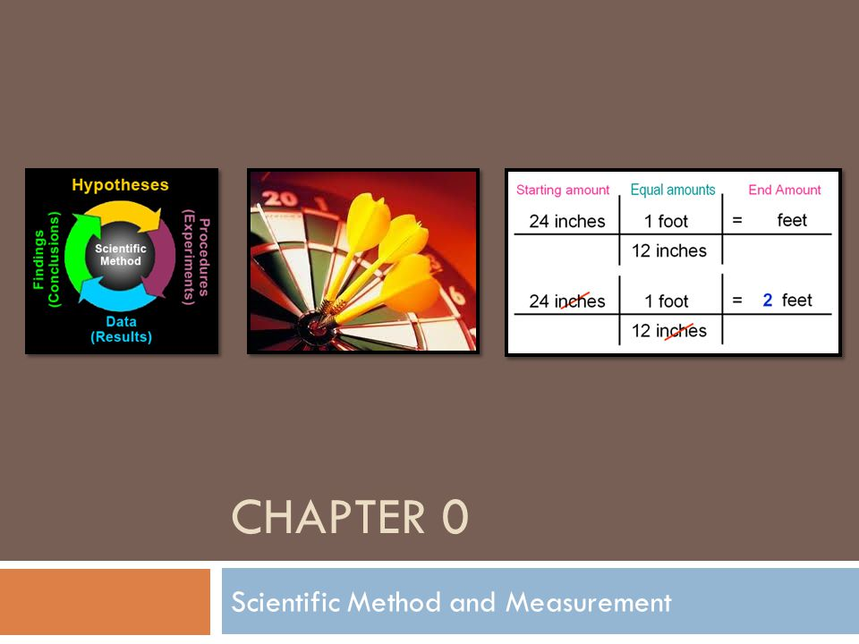 CHAPTER 0 Scientific Method and Measurement