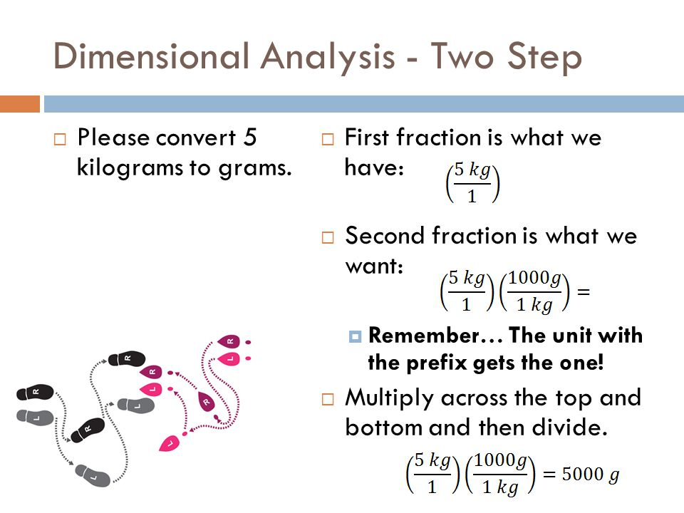 Dimensional Analysis - Two Step Please convert 5 kilograms to grams. First fraction is what we have: Second fraction is what we want: Remember… The un