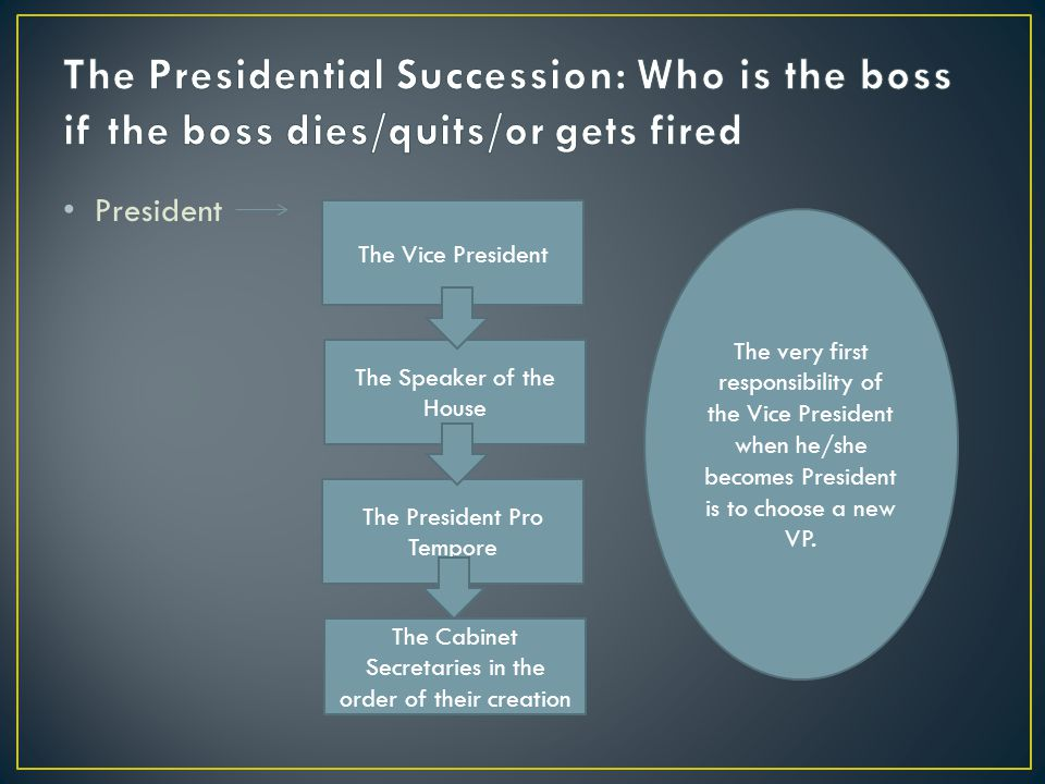 President The Vice President The Speaker of the House The President Pro Tempore The Cabinet Secretaries in the order of their creation The very first responsibility of the Vice President when he/she becomes President is to choose a new VP.