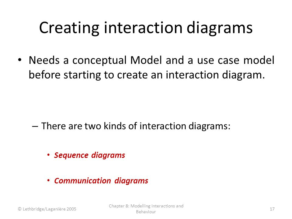 Creating interaction diagrams Needs a conceptual Model and a use case model before starting to create an interaction diagram. – There are two kinds of