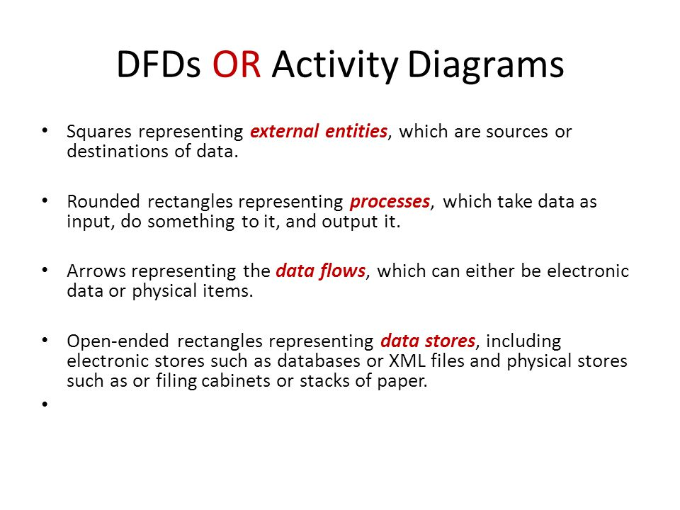DFDs OR Activity Diagrams Squares representing external entities, which are sources or destinations of data. Rounded rectangles representing processes