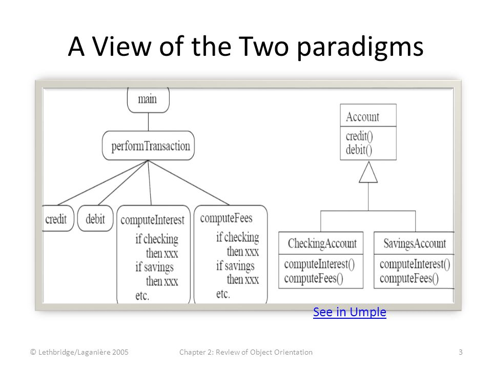 A View of the Two paradigms © Lethbridge/Laganière 2005Chapter 2: Review of Object Orientation3 See in Umple