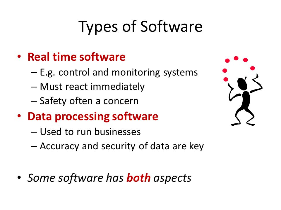 Types of Software Real time software – E.g. control and monitoring systems – Must react immediately – Safety often a concern Data processing software
