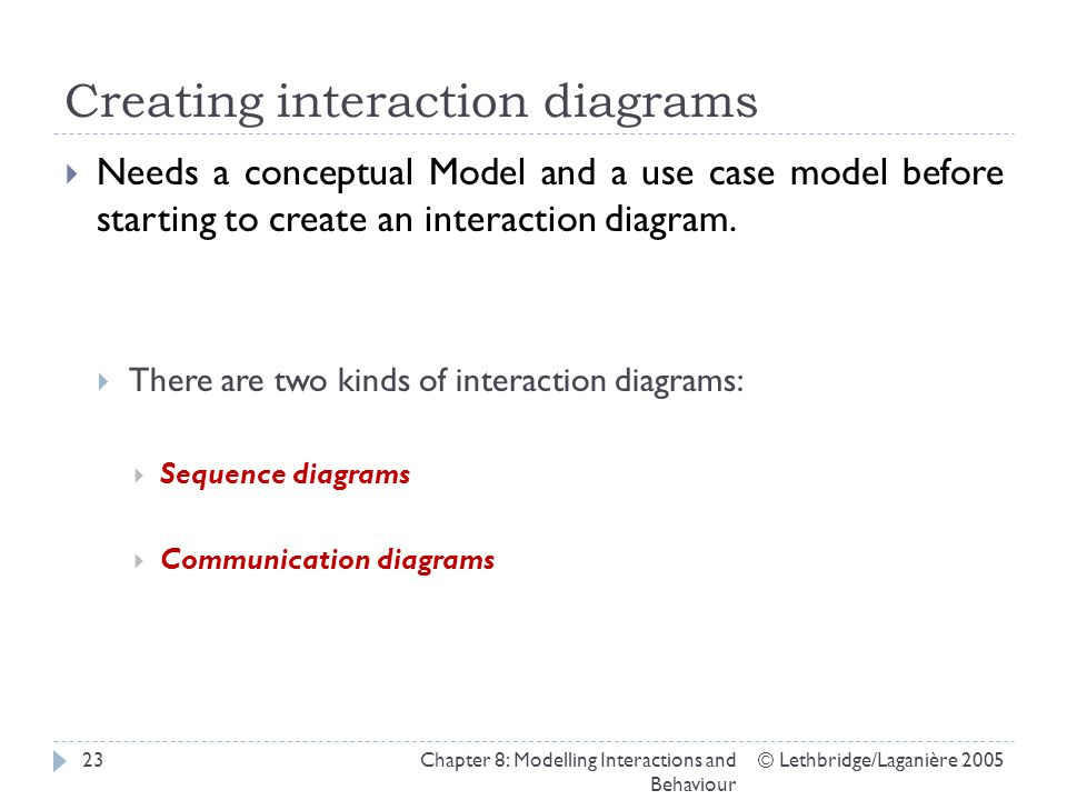 Creating interaction diagrams © Lethbridge/Laganière 2005Chapter 8: Modelling Interactions and Behaviour 23 Needs a conceptual Model and a use case model before starting to create an interaction diagram.