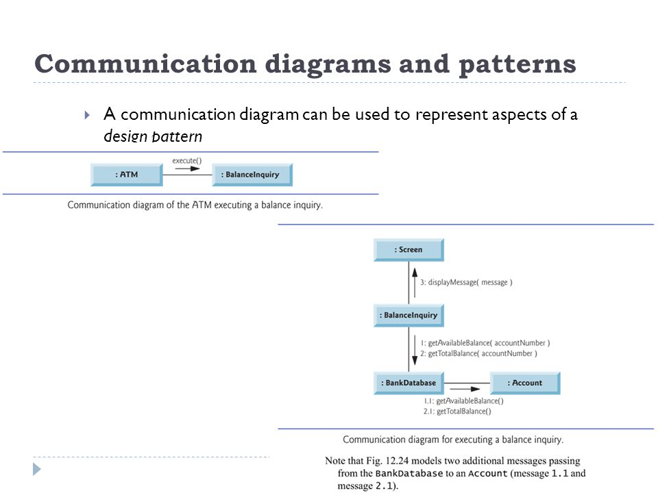Communication diagrams and patterns A communication diagram can be used to represent aspects of a design pattern Chapter 8: Modelling Interactions and Behaviour27