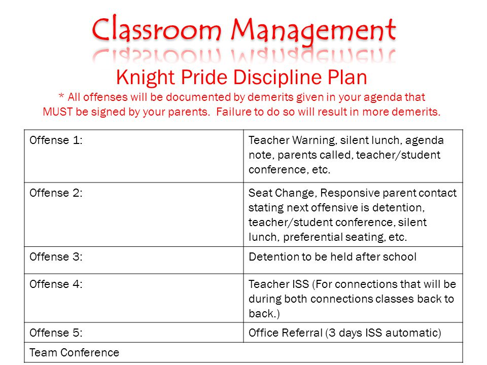 Offense 1:Teacher Warning, silent lunch, agenda note, parents called, teacher/student conference, etc.