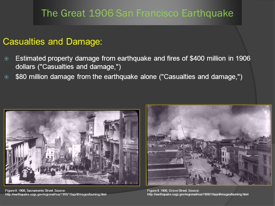 Bibliography Fema: what to do before an earthquake.