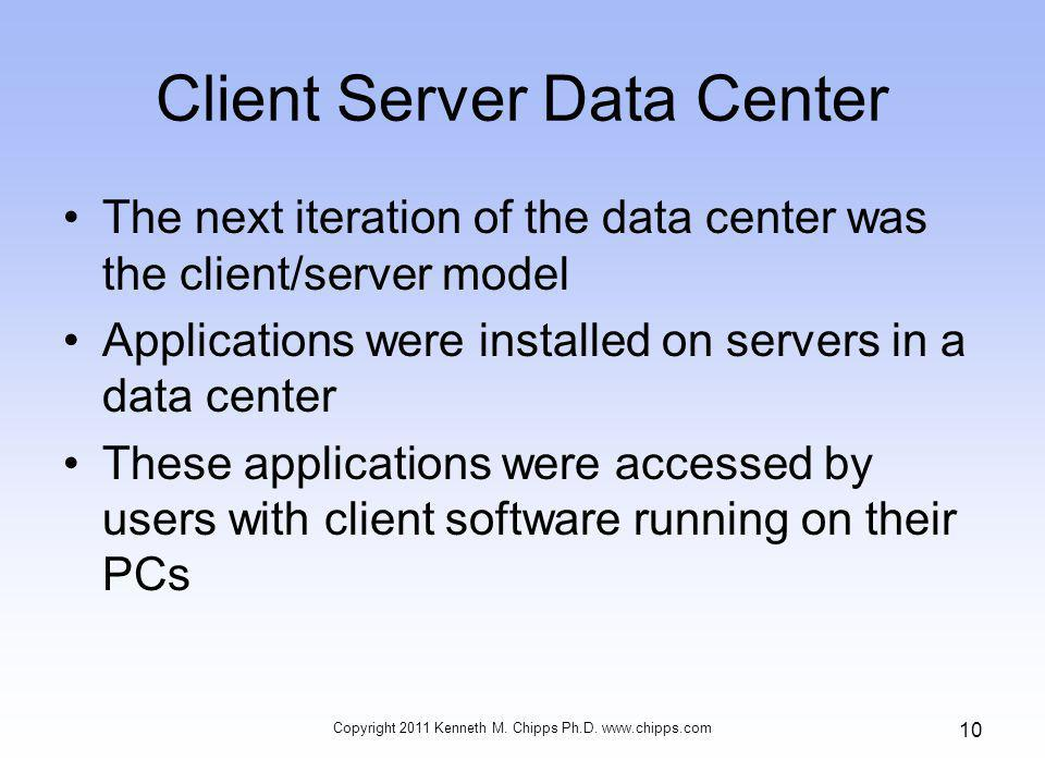 Client Server Data Center The next iteration of the data center was the client/server model Applications were installed on servers in a data center Th