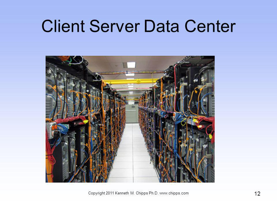 Client Server Data Center Copyright 2011 Kenneth M. Chipps Ph.D.   12
