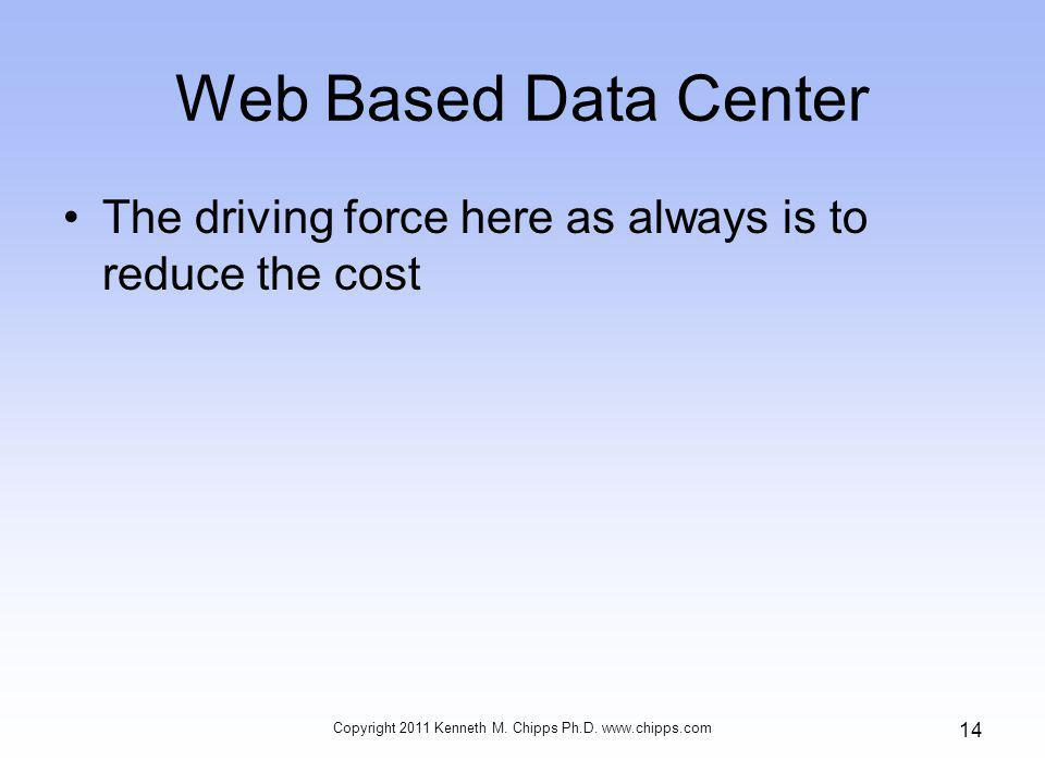 Web Based Data Center The driving force here as always is to reduce the cost Copyright 2011 Kenneth M.