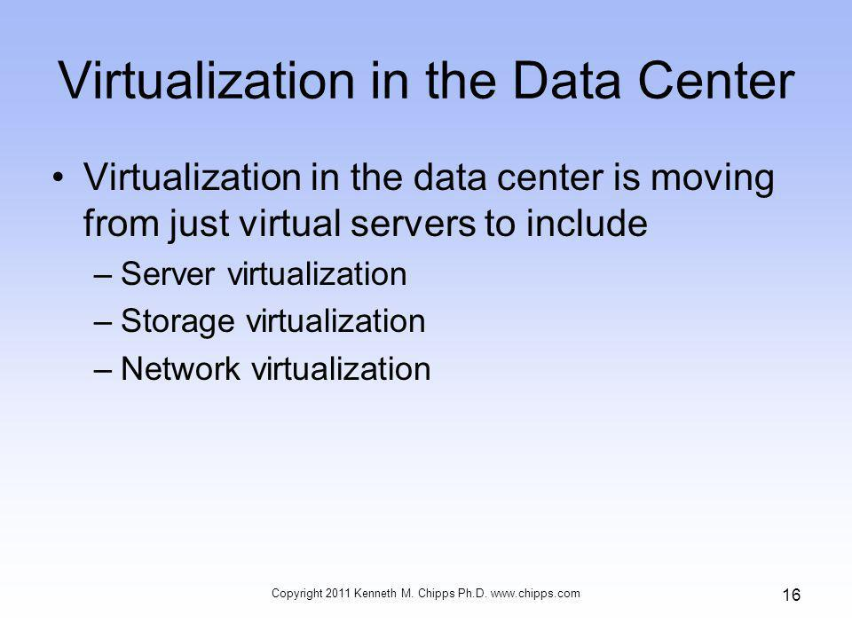 Virtualization in the Data Center Virtualization in the data center is moving from just virtual servers to include –Server virtualization –Storage virtualization –Network virtualization Copyright 2011 Kenneth M.