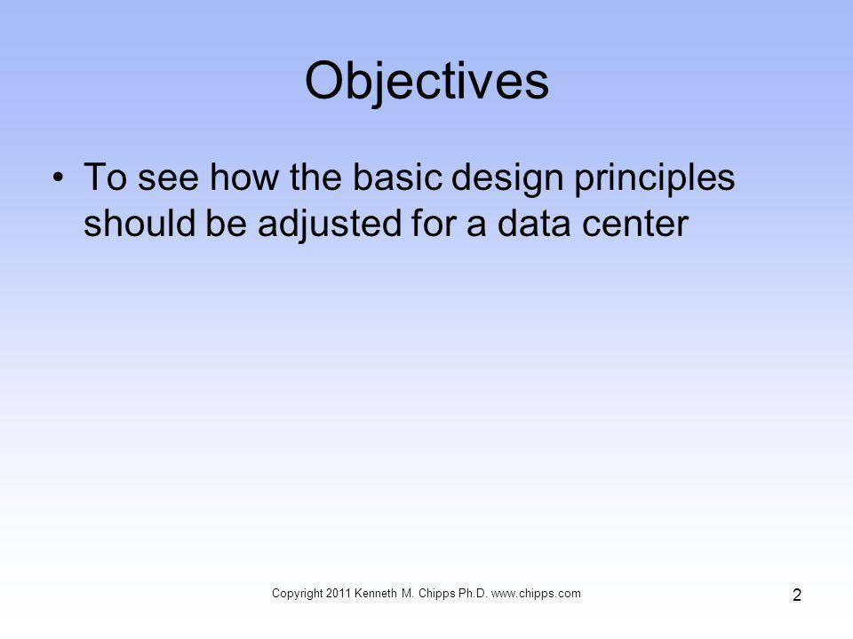 Objectives Copyright 2011 Kenneth M. Chipps Ph.D.