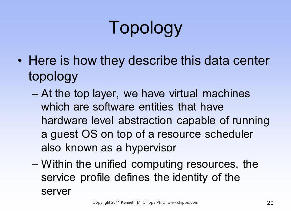 Topology Here is how they describe this data center topology –At the top layer, we have virtual machines which are software entities that have hardwar