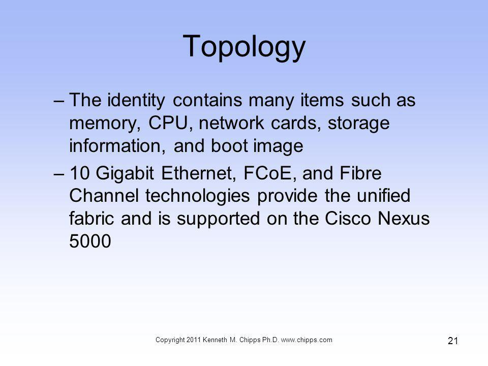 Topology –The identity contains many items such as memory, CPU, network cards, storage information, and boot image –10 Gigabit Ethernet, FCoE, and Fibre Channel technologies provide the unified fabric and is supported on the Cisco Nexus 5000 Copyright 2011 Kenneth M.