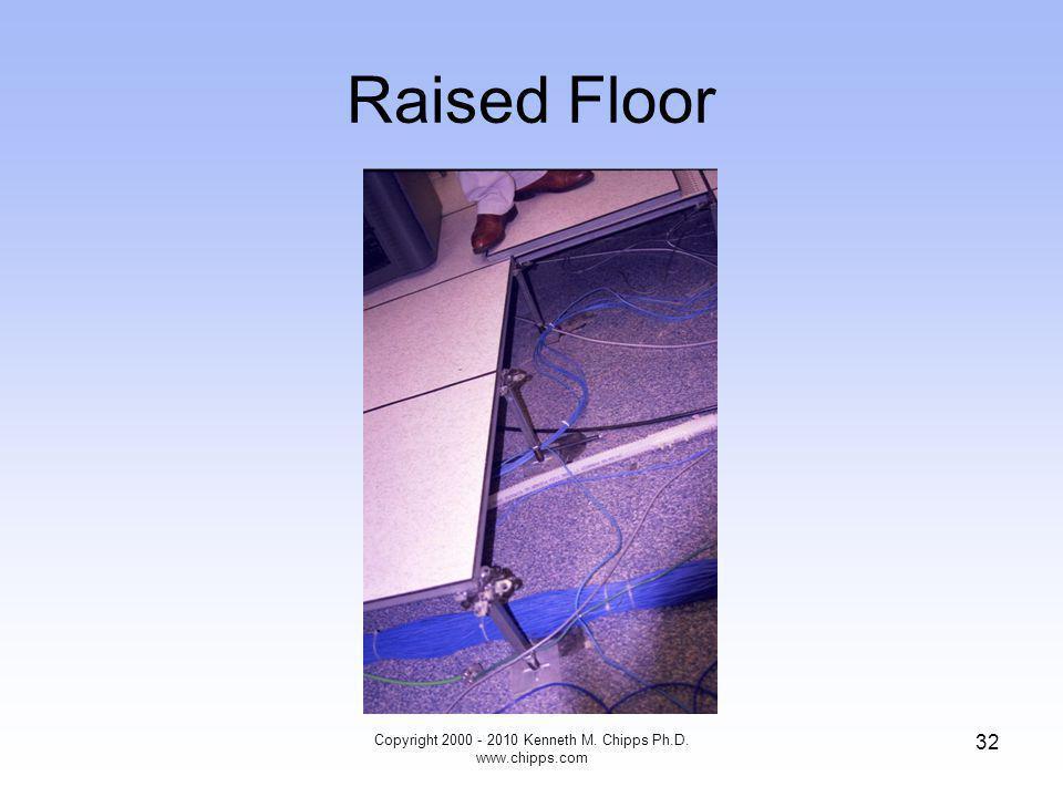 Raised Floor Copyright 2000 - 2010 Kenneth M. Chipps Ph.D. www.chipps.com 32