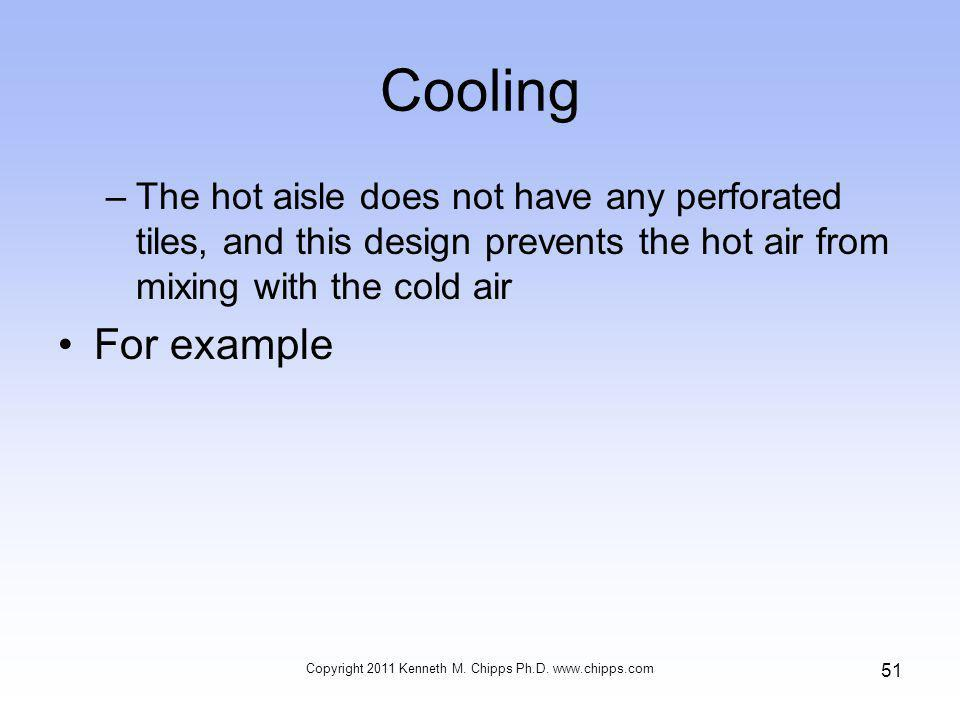 Cooling –The hot aisle does not have any perforated tiles, and this design prevents the hot air from mixing with the cold air For example Copyright 2011 Kenneth M.