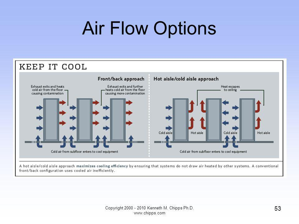 Air Flow Options Copyright Kenneth M. Chipps Ph.D.   53