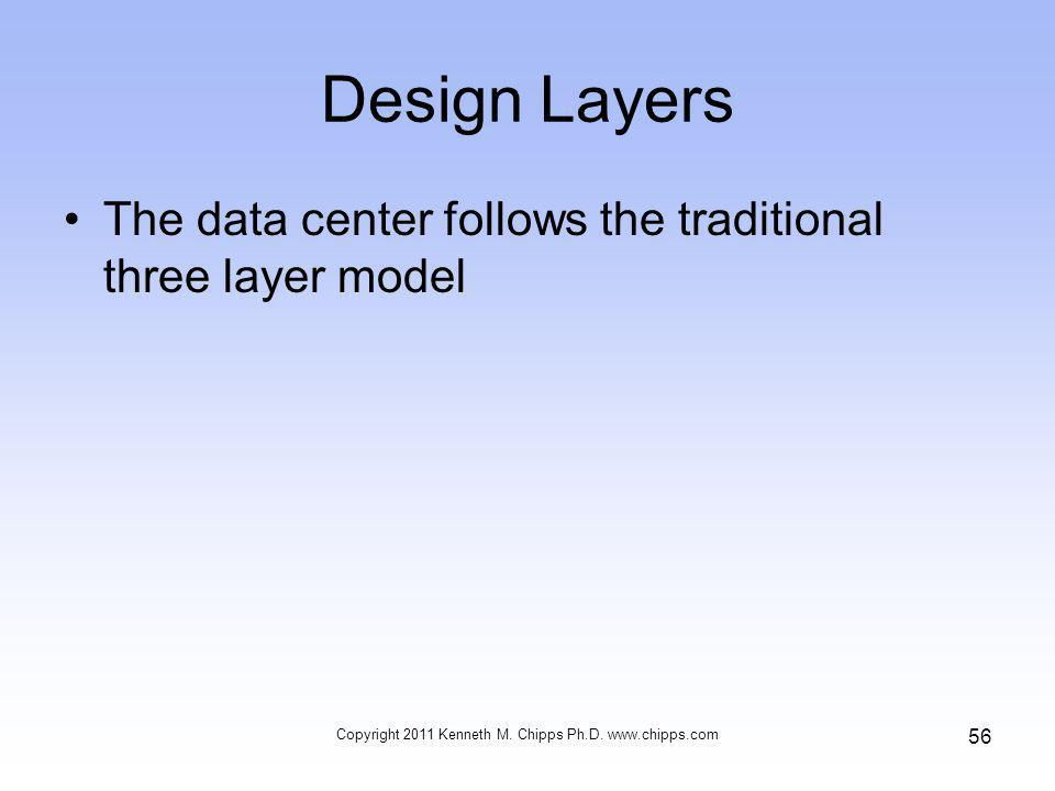 Design Layers The data center follows the traditional three layer model Copyright 2011 Kenneth M. Chipps Ph.D. www.chipps.com 56