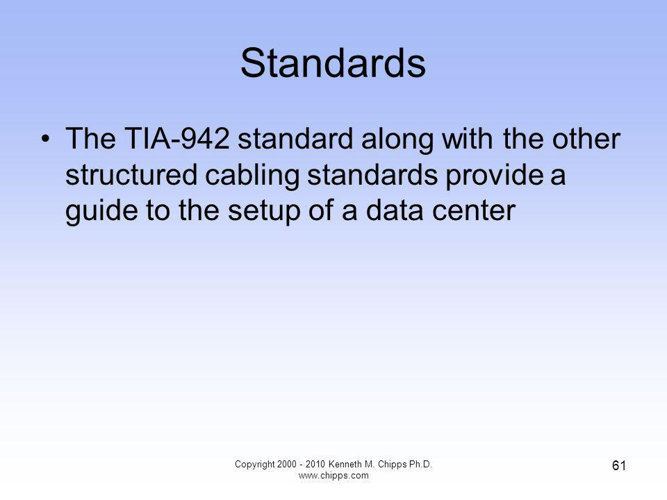 Standards The TIA-942 standard along with the other structured cabling standards provide a guide to the setup of a data center Copyright Kenneth M.