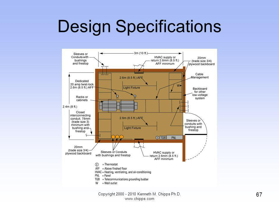 Design Specifications Copyright 2000 - 2010 Kenneth M. Chipps Ph.D. www.chipps.com 67