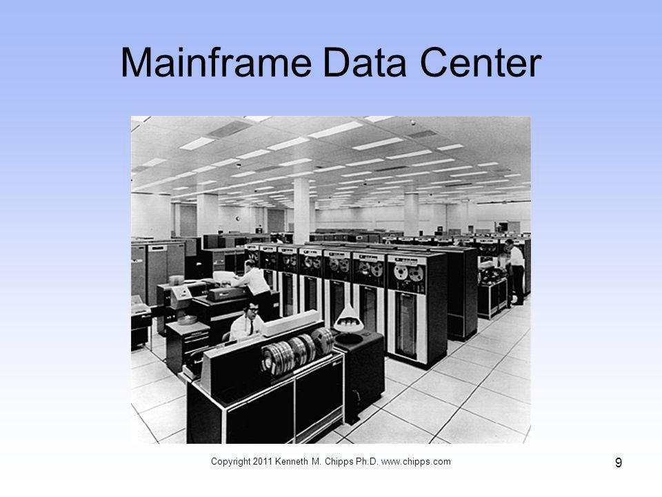 Mainframe Data Center Copyright 2011 Kenneth M. Chipps Ph.D. www.chipps.com 9