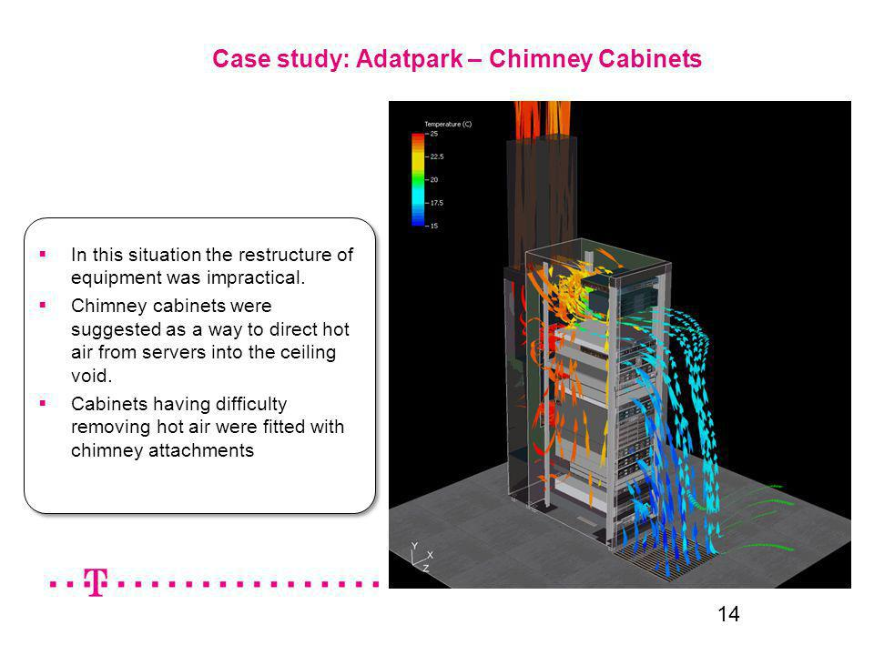14 Case study: Adatpark – Chimney Cabinets In this situation the restructure of equipment was impractical. Chimney cabinets were suggested as a way to