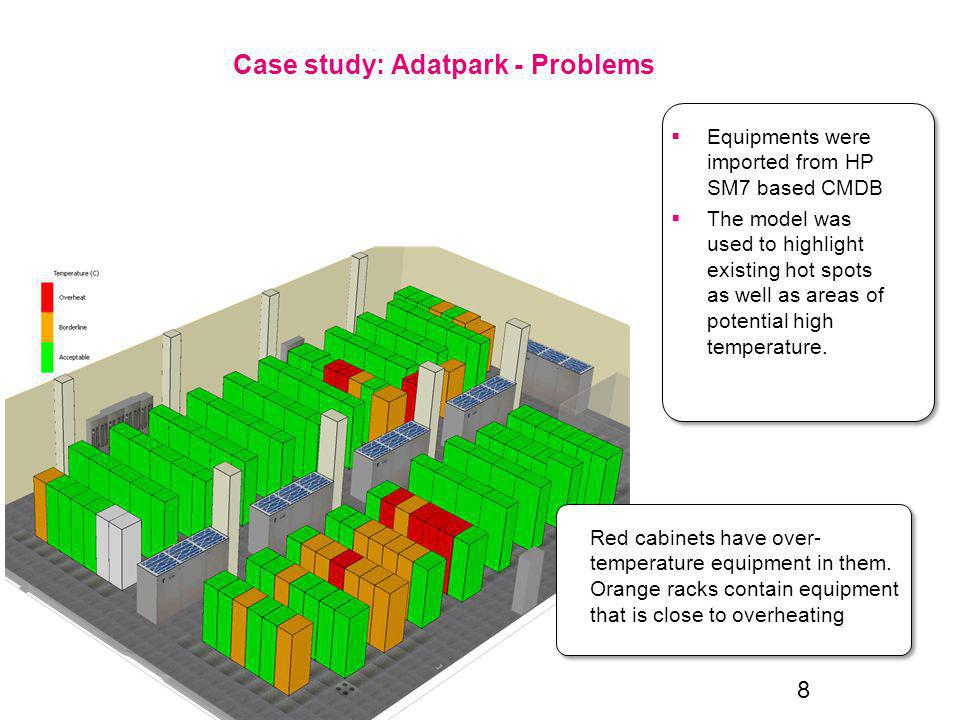 8 Case study: Adatpark - Problems Equipments were imported from HP SM7 based CMDB The model was used to highlight existing hot spots as well as areas