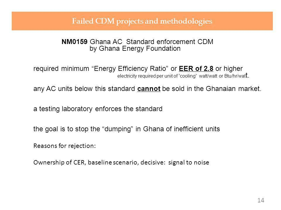 NM0159 Ghana AC Standard enforcement CDM by Ghana Energy Foundation required minimum Energy Efficiency Ratio or EER of 2.8 or higher electricity required per unit of cooling watt/watt or Btu/hr/wat t.