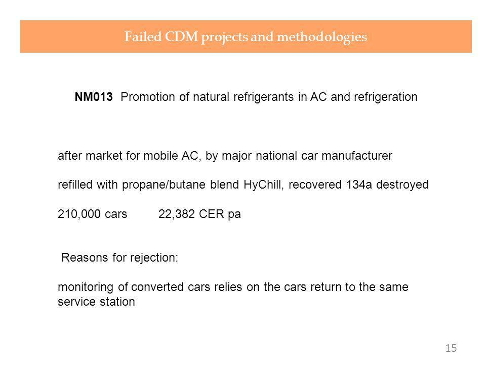 NM013 Promotion of natural refrigerants in AC and refrigeration after market for mobile AC, by major national car manufacturer refilled with propane/butane blend HyChill, recovered 134a destroyed 210,000 cars 22,382 CER pa Reasons for rejection: monitoring of converted cars relies on the cars return to the same service station Failed CDM projects and methodologies 15