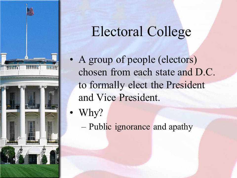 Electoral College A group of people (electors) chosen from each state and D.C.