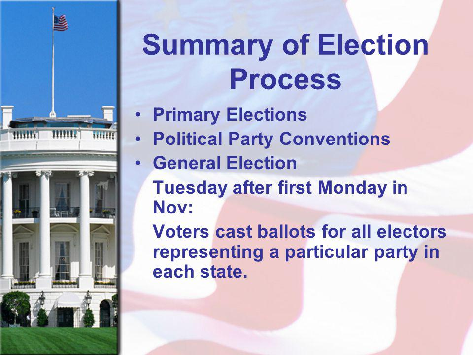 Summary of Election Process Primary Elections Political Party Conventions General Election Tuesday after first Monday in Nov: Voters cast ballots for all electors representing a particular party in each state.