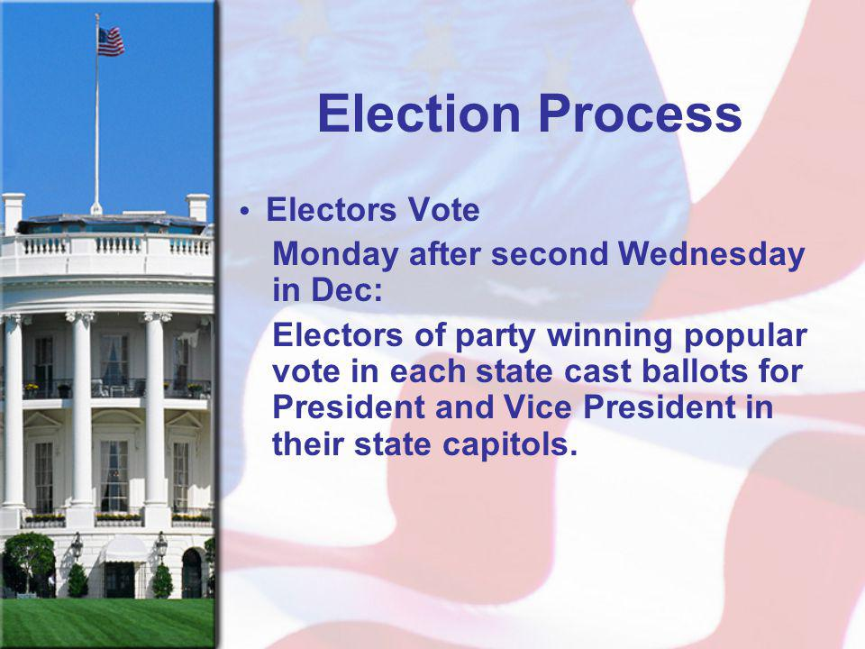 Election Process Electors Vote Monday after second Wednesday in Dec: Electors of party winning popular vote in each state cast ballots for President and Vice President in their state capitols.