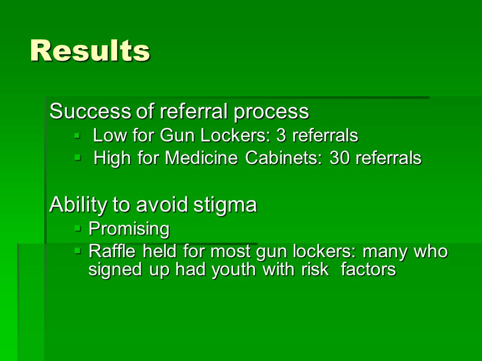 Results Success of referral process Low for Gun Lockers: 3 referrals Low for Gun Lockers: 3 referrals High for Medicine Cabinets: 30 referrals High fo