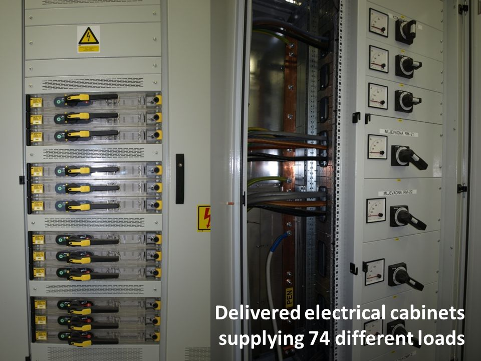 Delivered electrical cabinets supplying 74 different loads