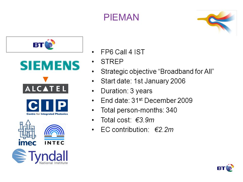 PIEMAN FP6 Call 4 IST STREP Strategic objective Broadband for All Start date: 1st January 2006 Duration: 3 years End date: 31 st December 2009 Total p
