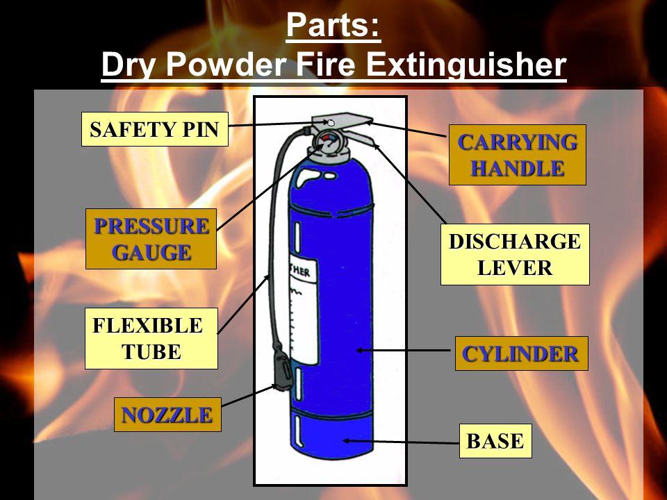 Parts: Dry Powder Fire ExtinguisherBASE CYLINDER DISCHARGELEVER NOZZLE FLEXIBLETUBE PRESSUREGAUGE SAFETY PIN CARRYINGHANDLE