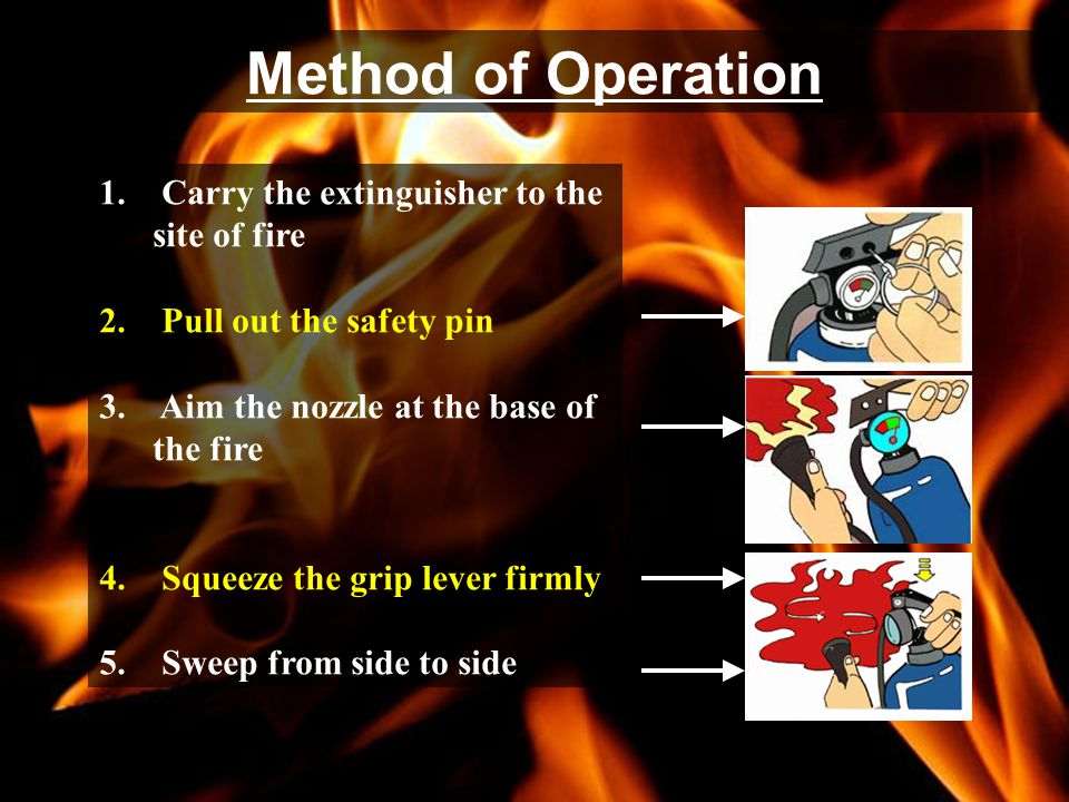 Method of Operation 1.Carry the extinguisher to the site of fire 2.