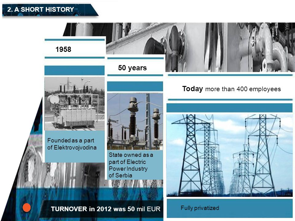1958 50 years Today more than 400 employees TURNOVER in 2012 was 50 mil EUR Founded as a part of Elektrovojvodina State owned as a part of Electric Po