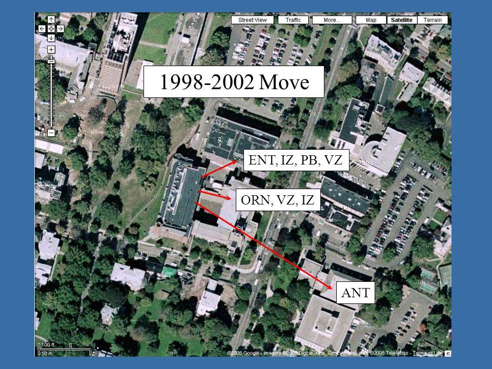 1998-2002 Move ENT, IZ, PB, VZ ORN, VZ, IZ ANT