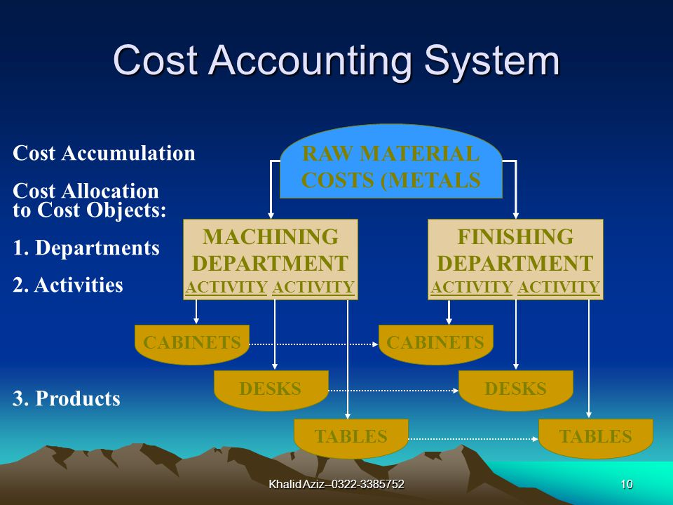 Khalid Aziz--0322-33857529 Cost Accounting System Cost Accumulation Collecting costs by some natural classification such as materials or labor Cost Allocation Tracing costs to one or more cost objectives
